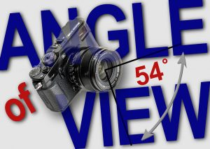 Understanding Focal Length And Angle Of View